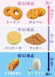 東大阪腹痩せパーソナルトレーニング 油抜きダイエット